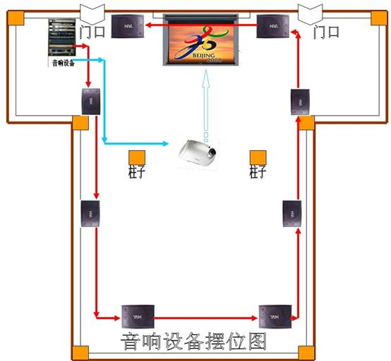 ktv改装电路图
